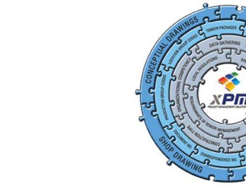 3-Dimensional BIM Model